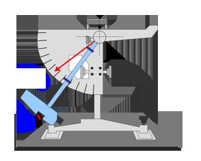 Pendulum Test Anti-Slip Flooring